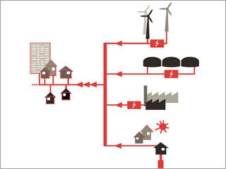 Brandenburger Kontaktstelle für den energetischen Umbau im Quartier