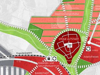 Integrierte Stadtentwicklungskonzepte